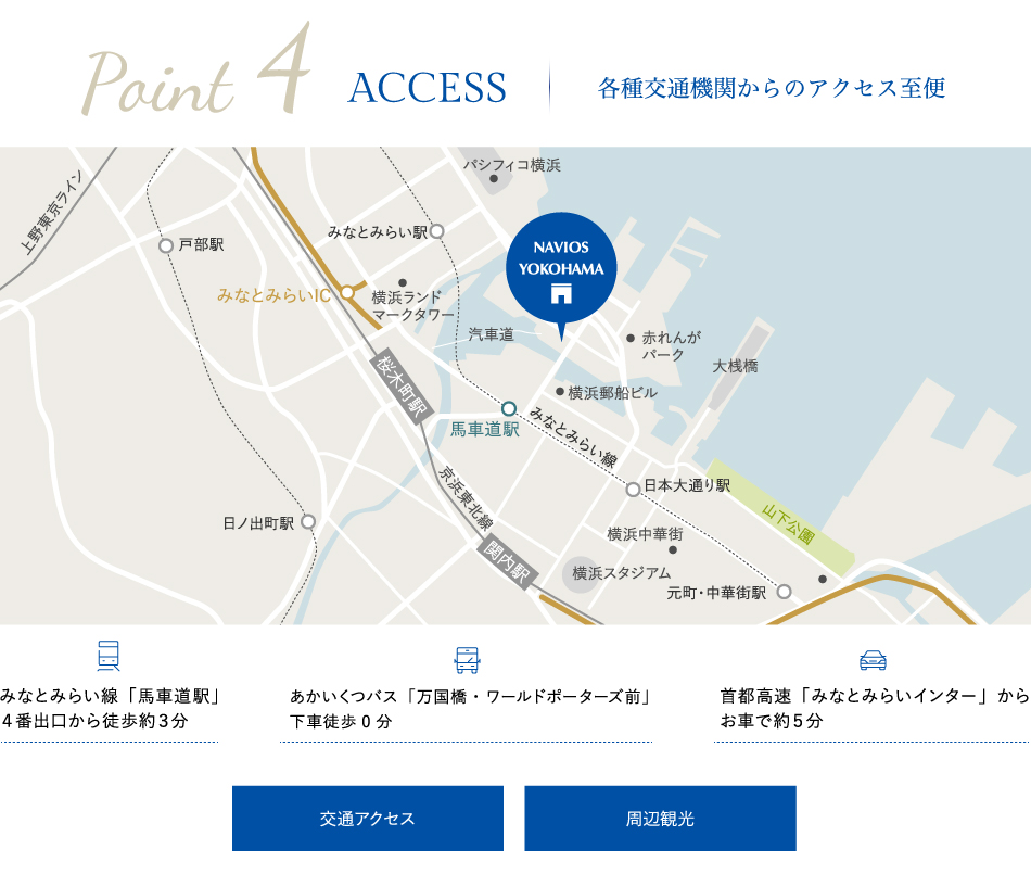 Point 4 ACCESS