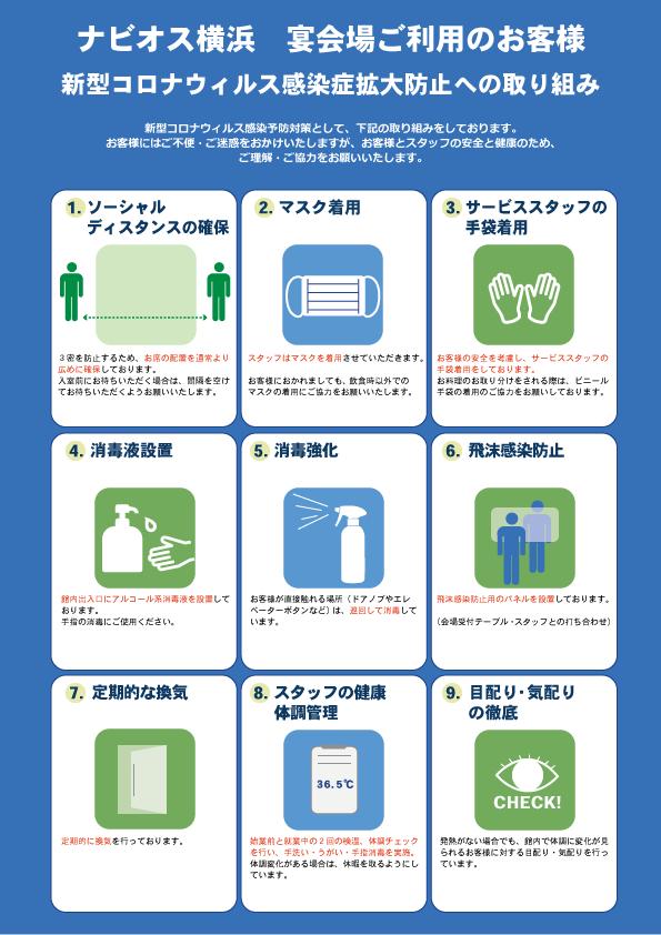 新型コロナウィルス感染予防対策(宴会場ご利用のお客様)